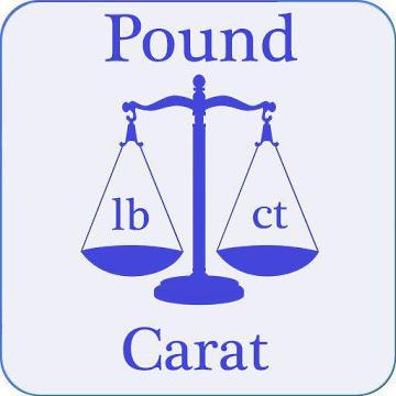 pound - carat